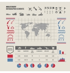 Military strategy map infographic vector image