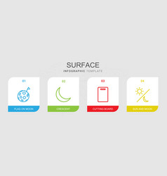 4 surface icons vector image