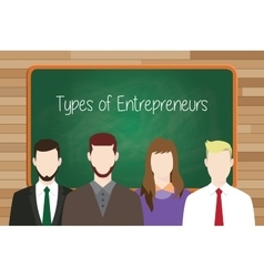 Types of entrepreneurs concept with vector