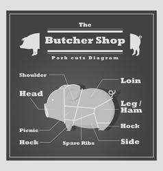 Pork cuts diagram Butcher shop background vector image