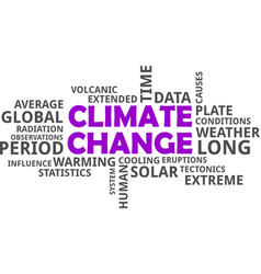 word cloud - climate change vector image vector image