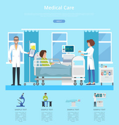 Medical care hospital review vector