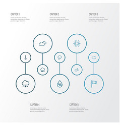 weather icons line style set with rainstorm vector image