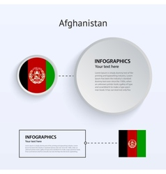 Afghanistan Country Set of Banners vector image