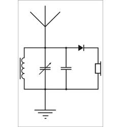 Detector receiver vector