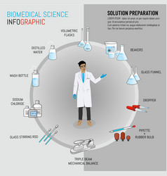 Biomedical science infographics laboratory vector