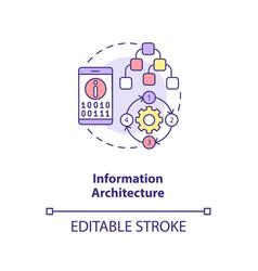 Information architecture concept icon vector
