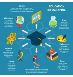 Education Isometric Infographic vector