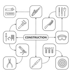 Construction tools mind map with linear icons vector
