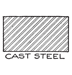 mechanical drawing of cross hatching cast steel vector image