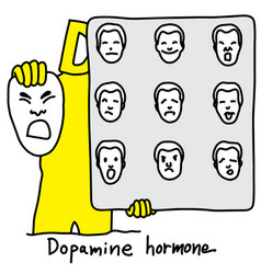Metaphor function of dopamine hormone vector
