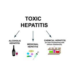 Types toxic hepatitis classification of vector