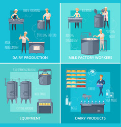 Dairy production catroon design concept vector