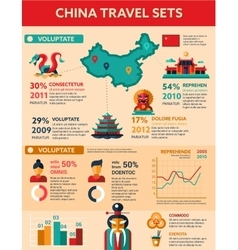 China Travel - poster brochure cover template vector