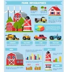 Farm orthogonal flat infographics vector