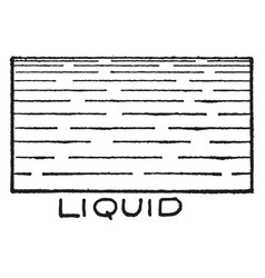 mechanical drawing cross hatching of liquid guide vector image