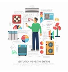 Ventilation Conditioning Heating Infograhics vector