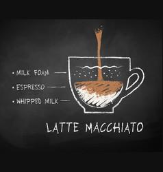 Chalk drawn sketch of latte macchiato vector