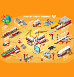 express delivery infographic isometric vector image vector image