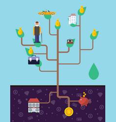 presentation of retirement money plan vector image