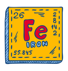chemical fe iron icon hand drawn style vector image