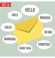Languages say Hello in the world vector image