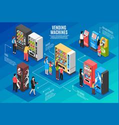 Vending machines isometric infographics vector