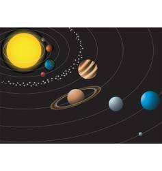 solar system with nine planets vector image