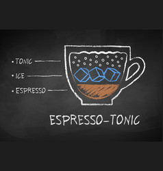 Chalk drawn sketch of espresso tonic coffee vector
