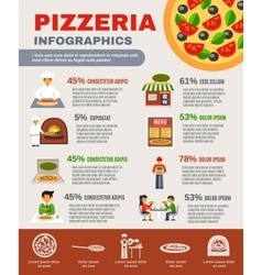 Pizzeria Infographic Set vector image