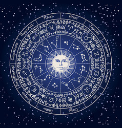 Banner with circle zodiac signs and sun vector