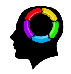 Idea Management in the brain vector image vector image