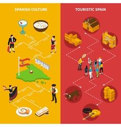 Spain Vertical Banners Set vector image