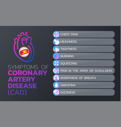Symptoms of coronary artery disease cad icon vector