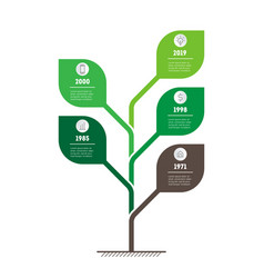 Vertical time line infographics the sustainable vector