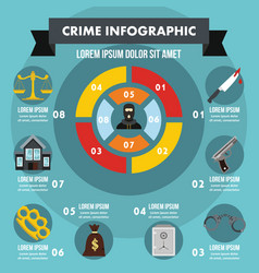 Crime infographic concept flat style vector