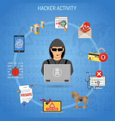 Hacker activity concept with vector