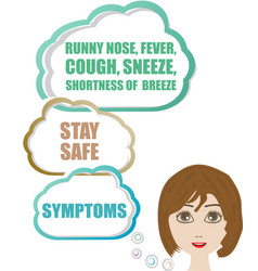 Symptoms stay safe woman head and speech bubble vector