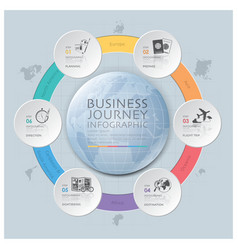 Business Journey With Global Round Circle vector