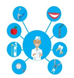 dentistry clinic vector image
