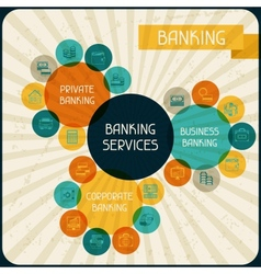 Banking services infographic vector