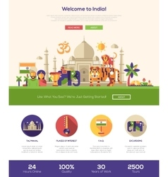 traveling to india website header banner vector image
