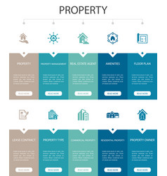Property infographic 10 option ui design property vector