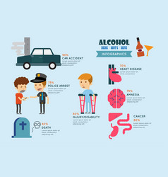 Drink driver infographics vector
