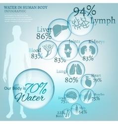 Water in nature vector