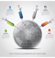 Ecology and environment infographic with syringe vector