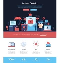 Internet security services website header banner vector