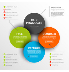 Product features schema template vector