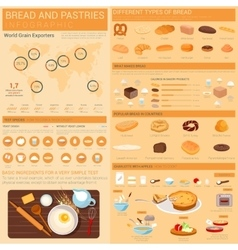 Bread and pastry infographics with bar graphs or vector