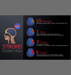 Stroke golden hour icon design infographic health vector